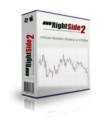 RightSide2 Trading System Light and ULTRA Signals Monthly